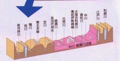 Der hier rosa markierte Teil ist die von Überflutungen betroffene Fläche. Sieht aus wie ein Teller. Quelle: Brochschüre vom Januar 2014.