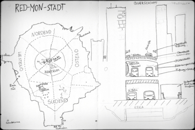 RedMonStadt_Konzeptentwurf