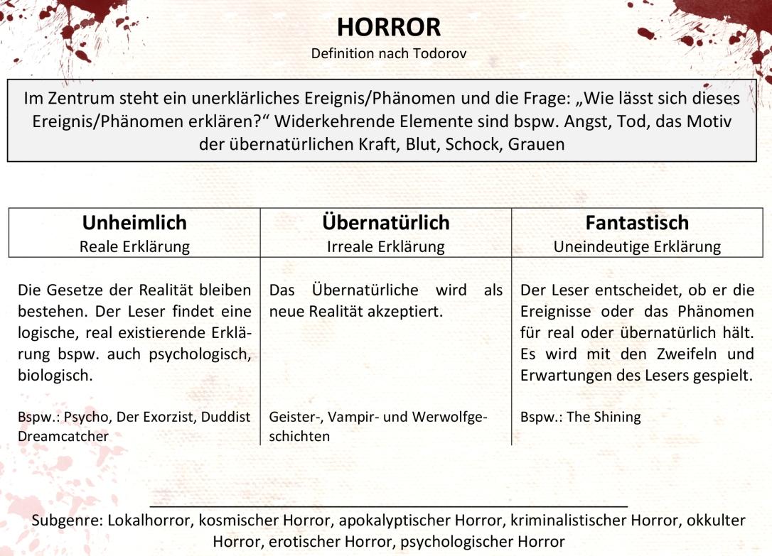 Horrordefinition.jpg